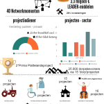 LEADERVlaamse Ardennen 2007-2013
